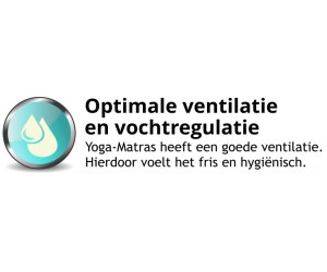 Optimale ventilatie en vochtregulatie
